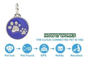 PetTouchID Smart ID Tag dog trackers